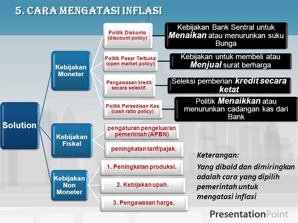 5. Cara Mengatasi Inflasi