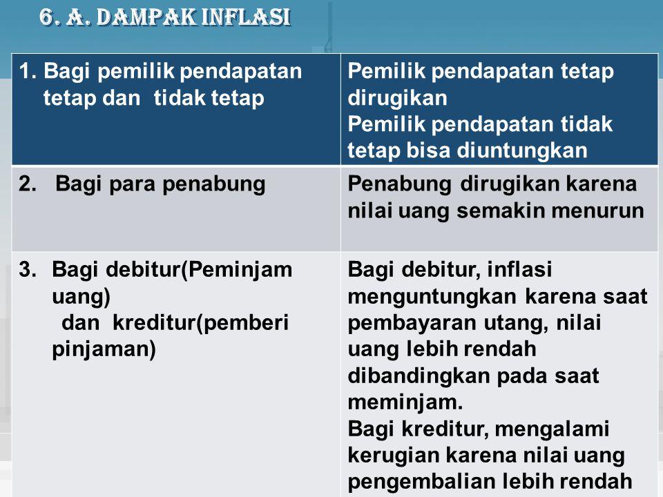 6. a. Dampak Inflasi Bagi pemilik pendapatan tetap dan tidak tetap