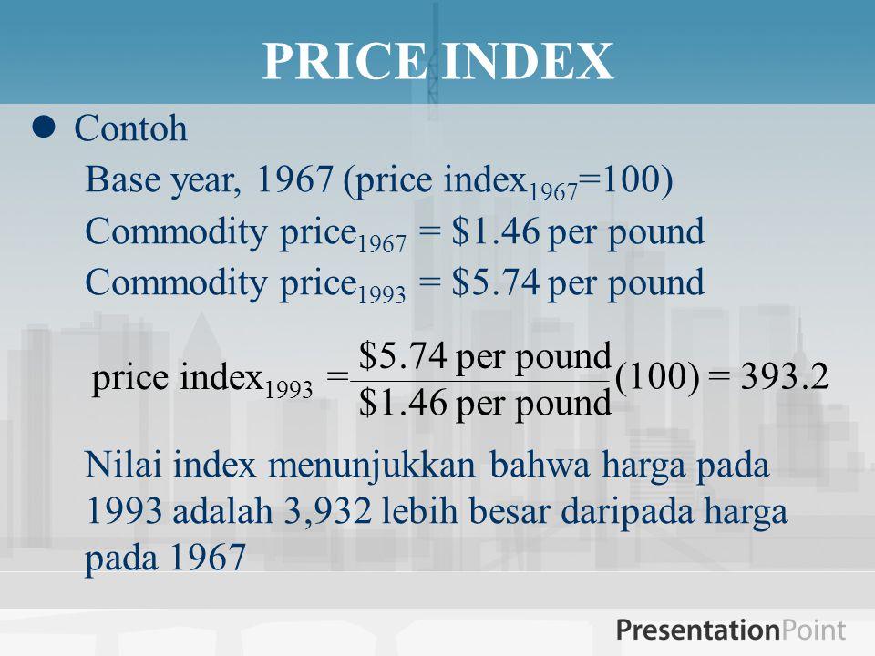 PRICE INDEX Contoh Base year, 1967 (price index1967=100)