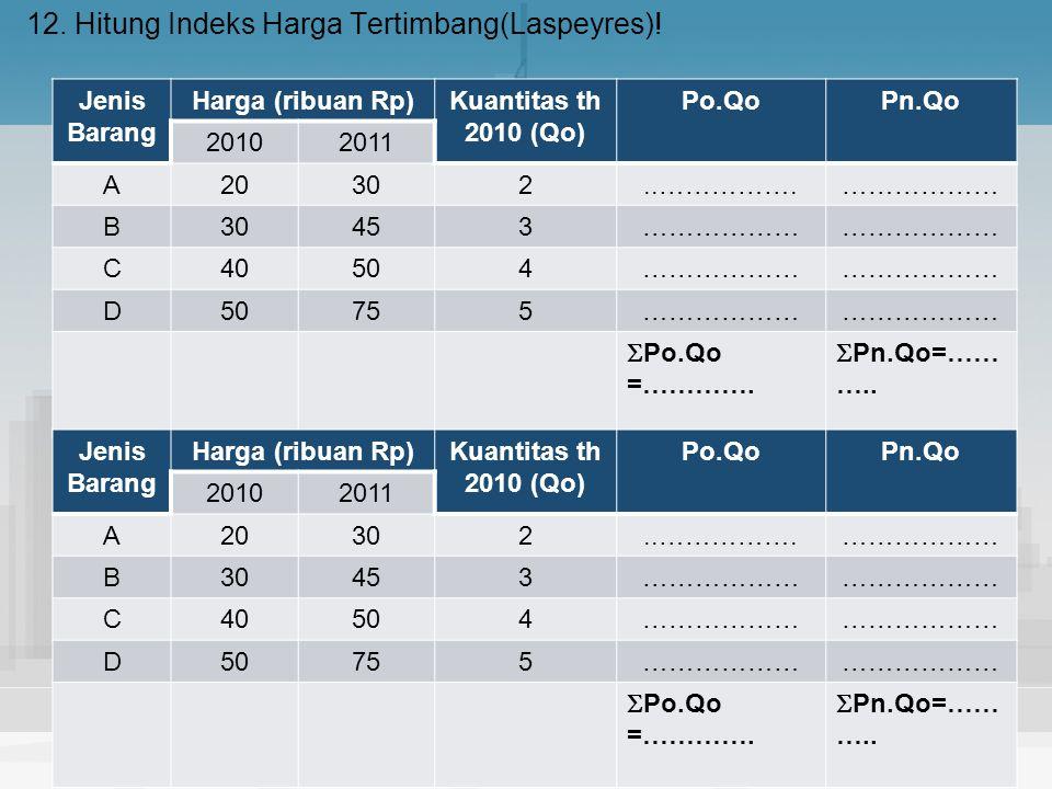 12. Hitung Indeks Harga Tertimbang(Laspeyres)!