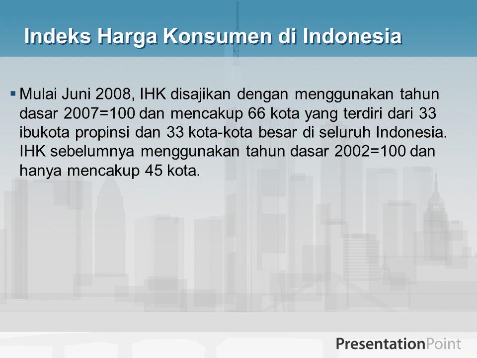 Indeks Harga Konsumen di Indonesia