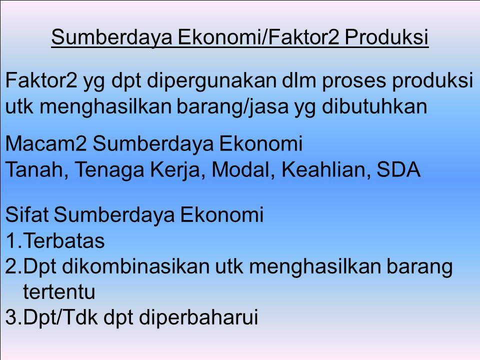 Sumberdaya Ekonomi/Faktor2 Produksi