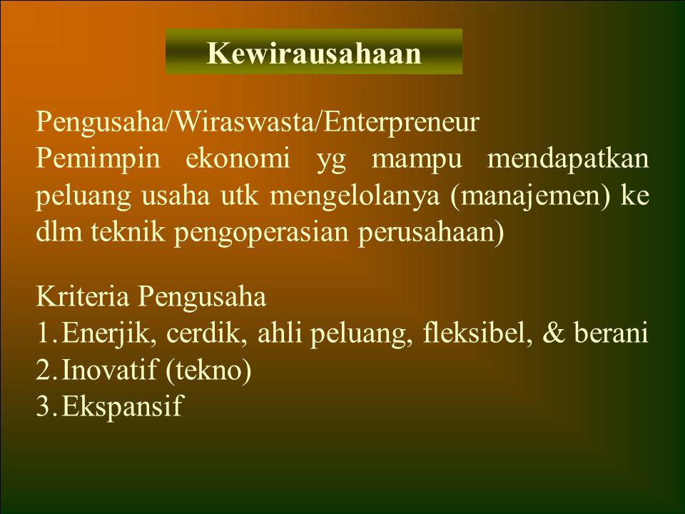 Kewirausahaan Pengusaha/Wiraswasta/Enterpreneur