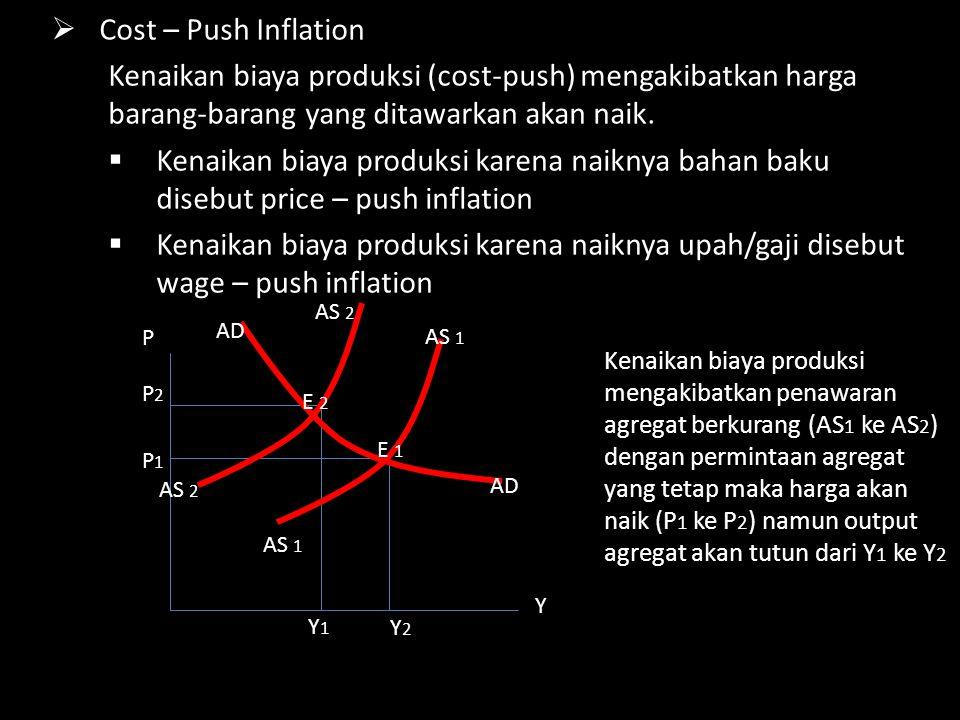 Cost – Push Inflation Kenaikan biaya produksi (cost-push) mengakibatkan harga barang-barang yang ditawarkan akan naik.