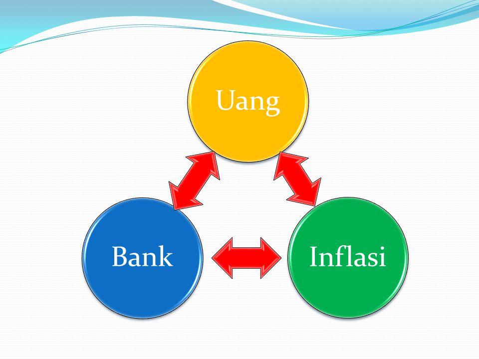 Uang Inflasi Bank