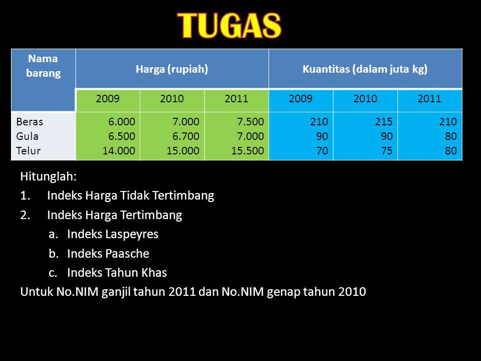 Kuantitas (dalam juta kg)