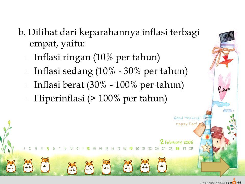 b. Dilihat dari keparahannya inflasi terbagi empat, yaitu: