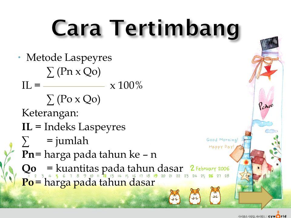 Cara Tertimbang Metode Laspeyres ∑ (Pn x Qo) IL = x 100% ∑ (Po x Qo)