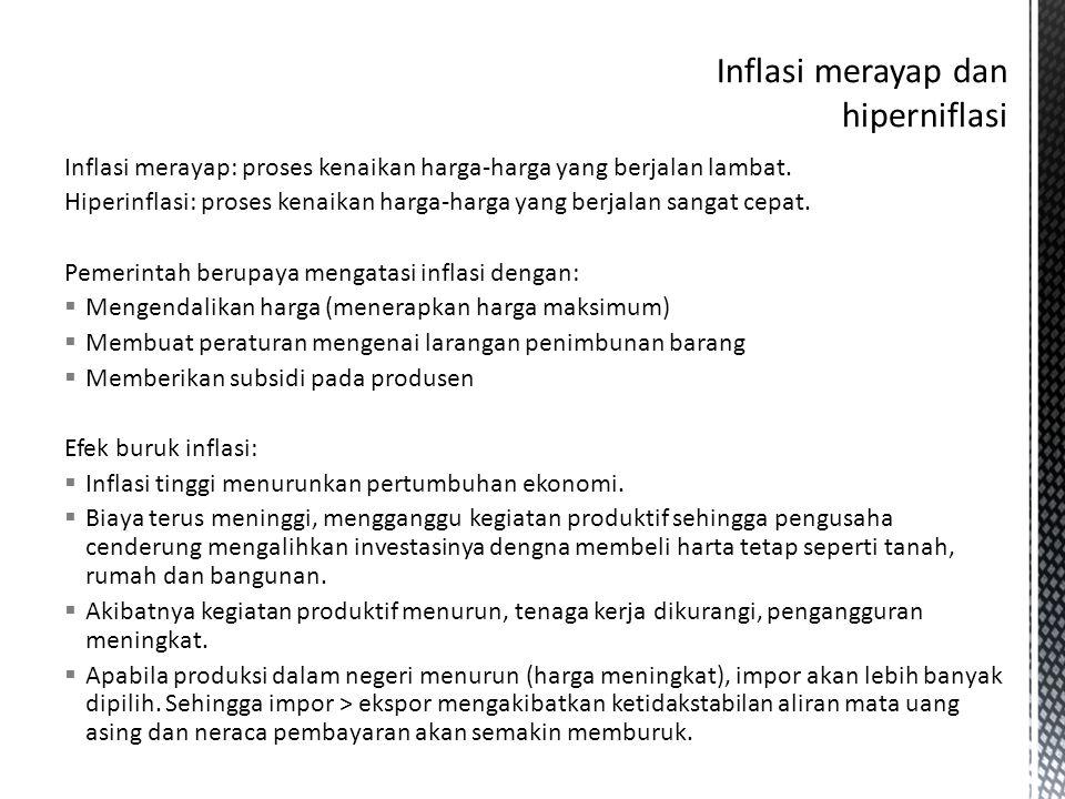 Inflasi merayap dan hiperniflasi