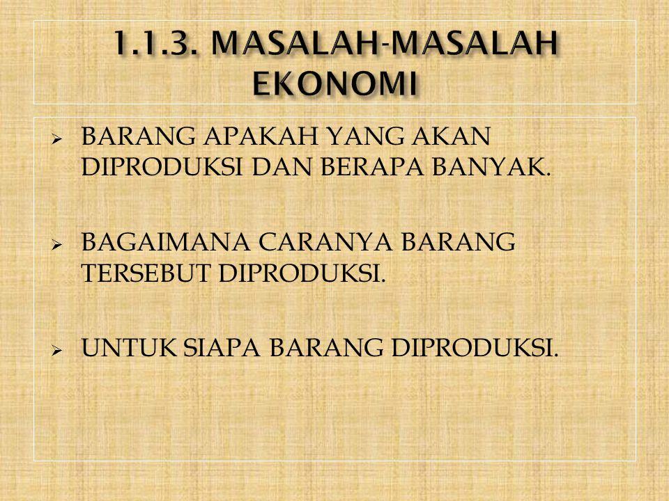 1.1.3. MASALAH-MASALAH EKONOMI