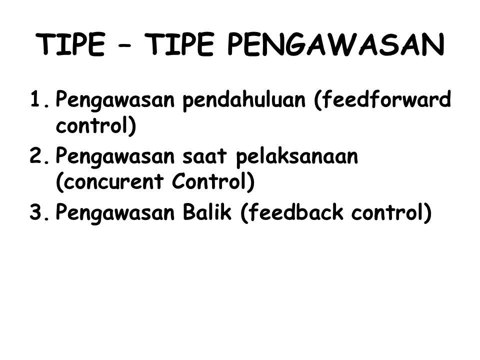 TIPE – TIPE PENGAWASAN Pengawasan pendahuluan (feedforward control)