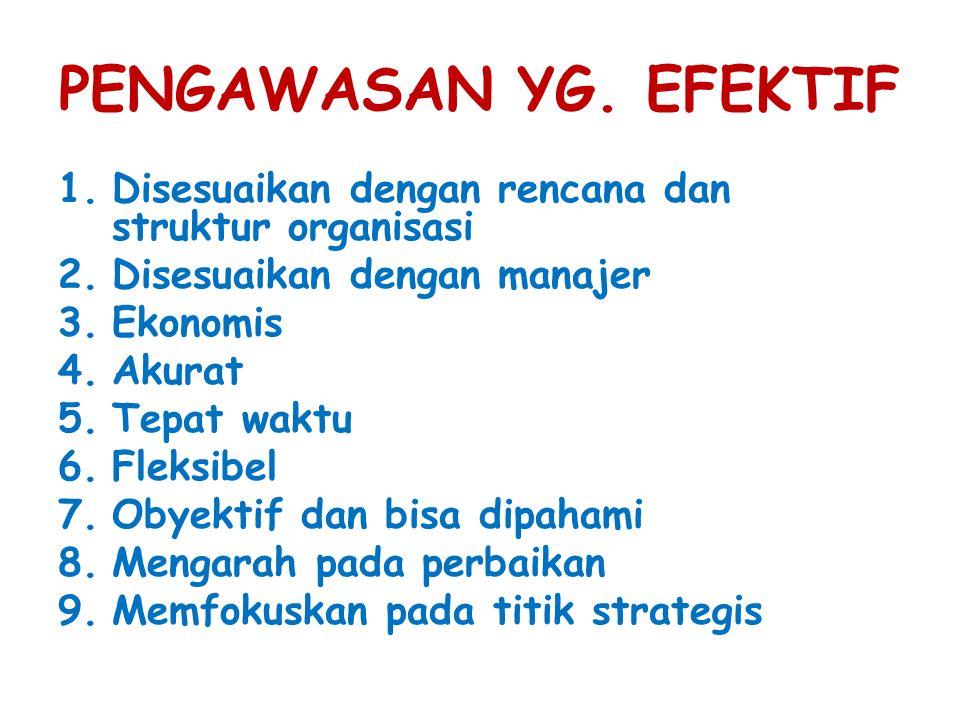 PENGAWASAN YG. EFEKTIF Disesuaikan dengan rencana dan struktur organisasi. Disesuaikan dengan manajer.
