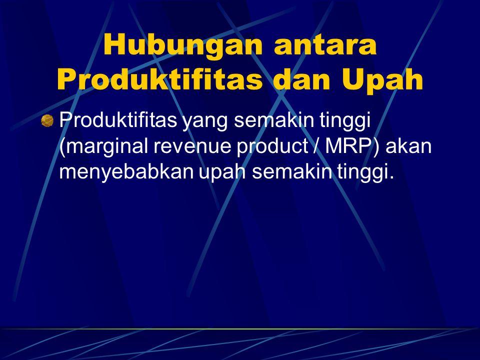 Hubungan antara Produktifitas dan Upah