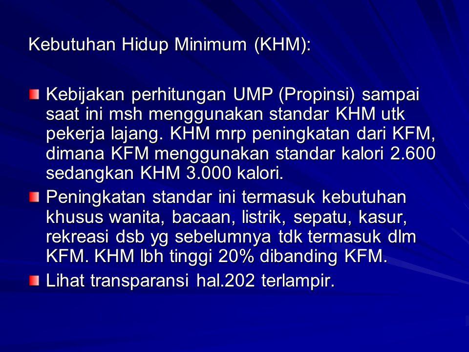 Kebutuhan Hidup Minimum (KHM):