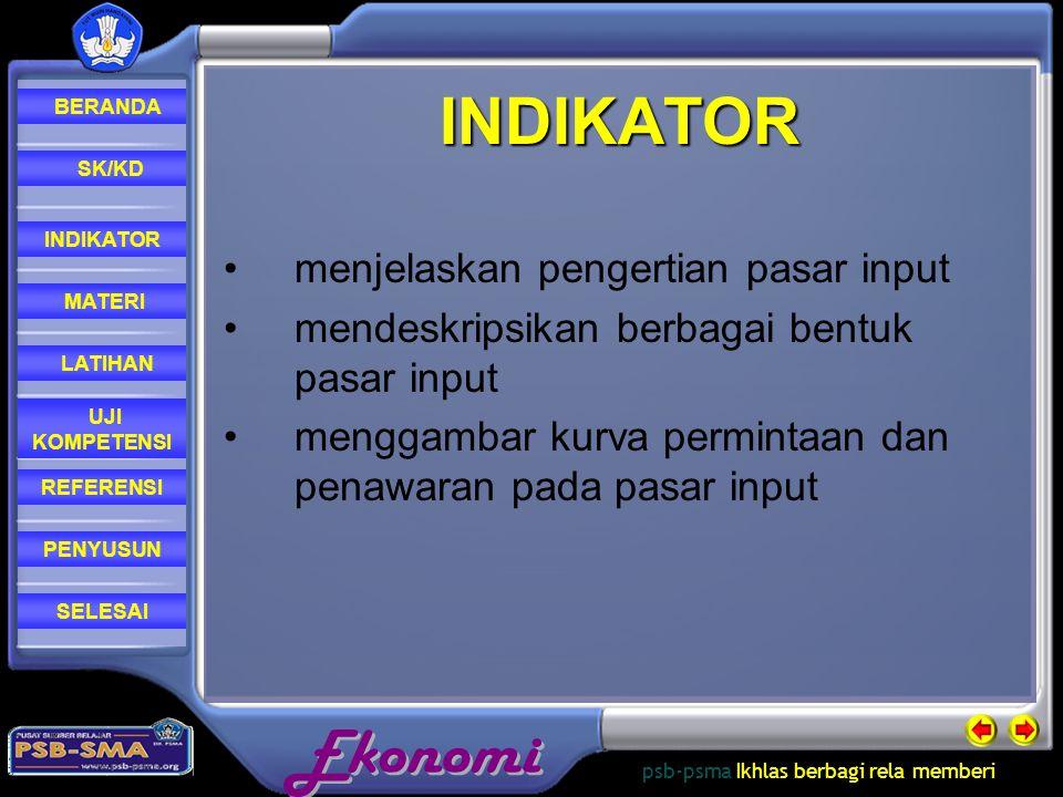 INDIKATOR menjelaskan pengertian pasar input