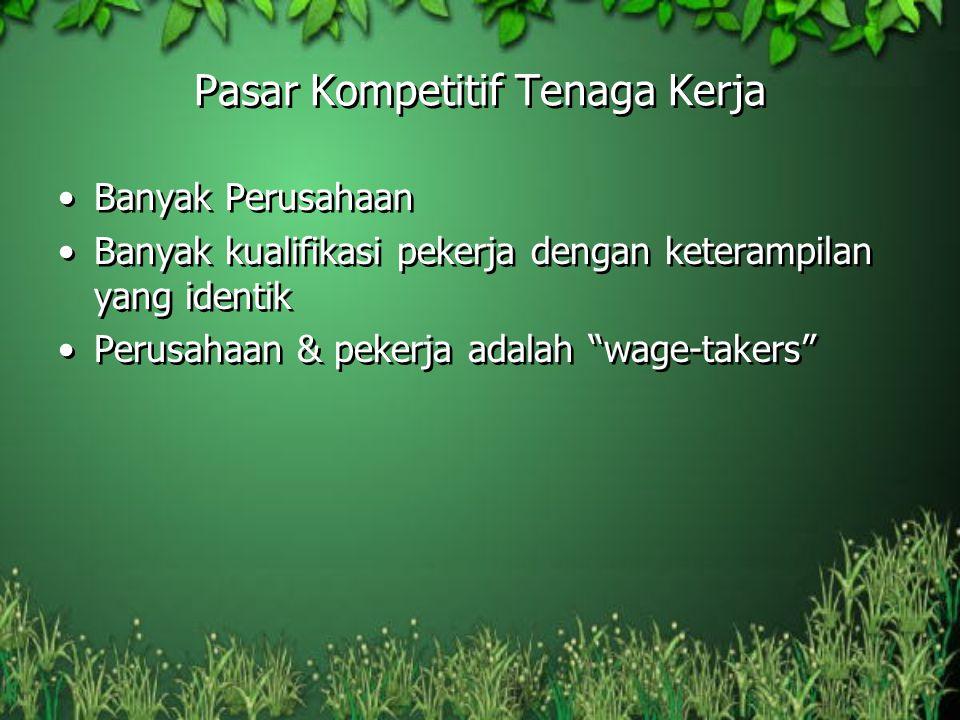 Pasar Kompetitif Tenaga Kerja