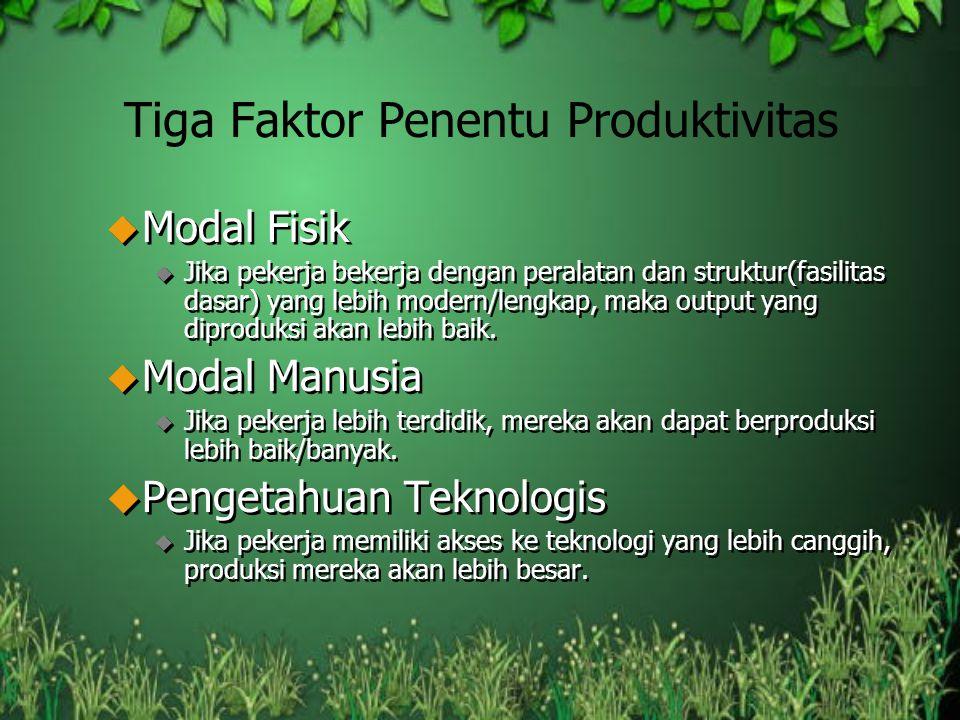 Tiga Faktor Penentu Produktivitas