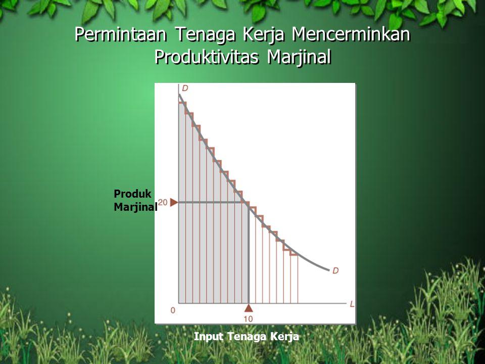 Permintaan Tenaga Kerja Mencerminkan Produktivitas Marjinal