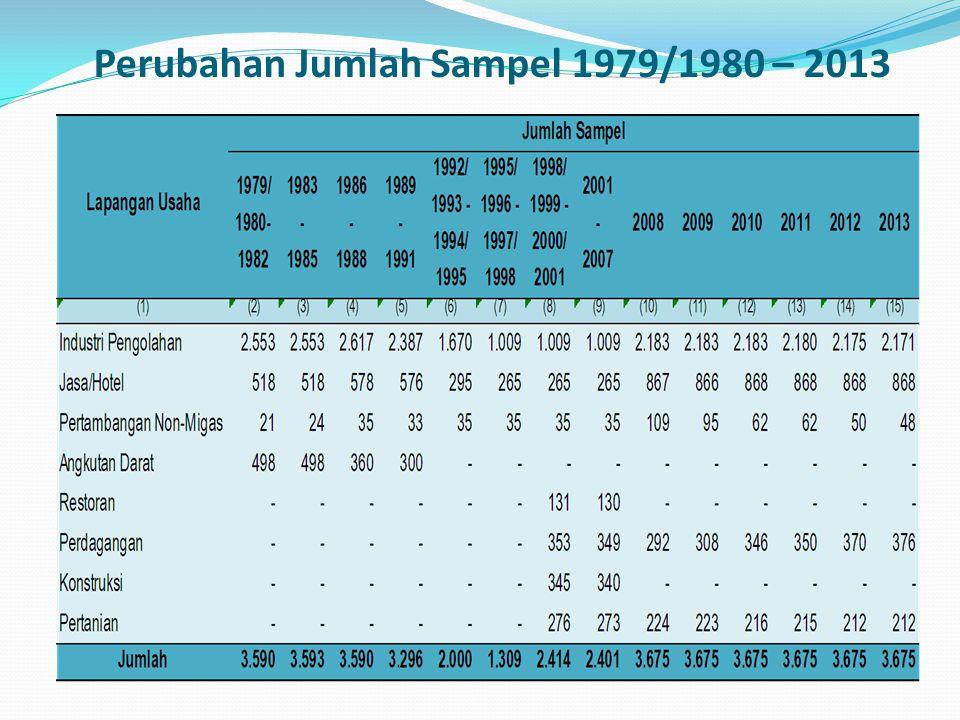 Perubahan Jumlah Sampel 1979/1980 – 2013