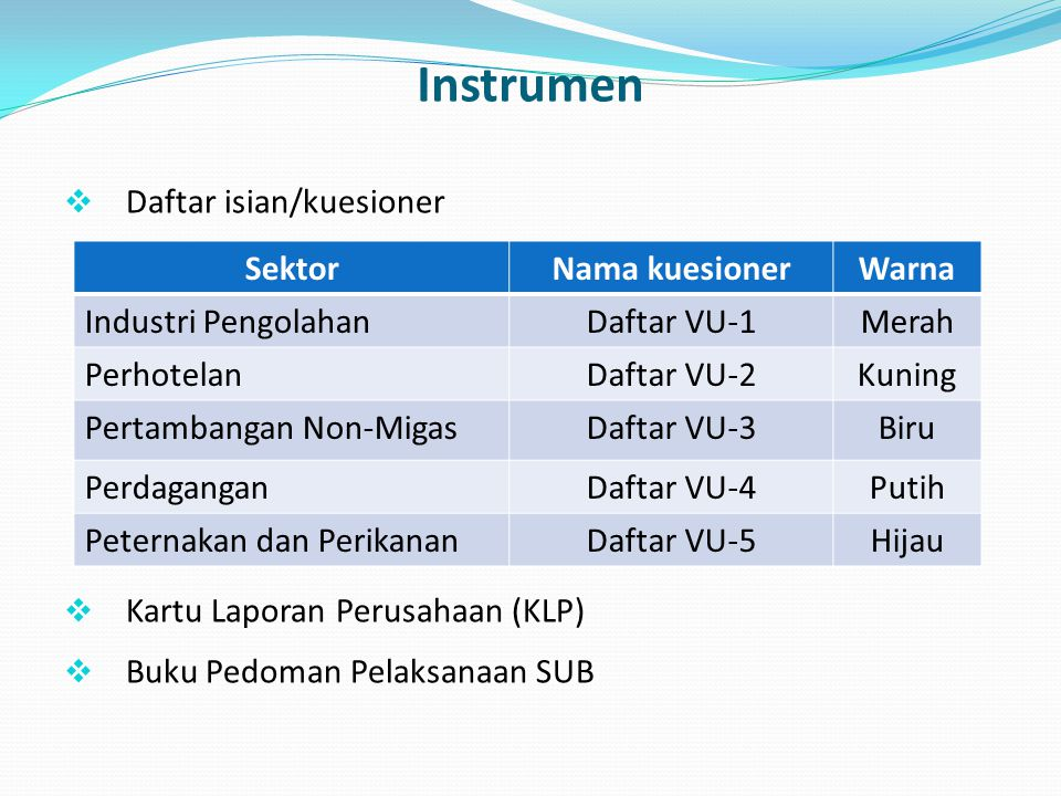 Instrumen Daftar isian/kuesioner Kartu Laporan Perusahaan (KLP)