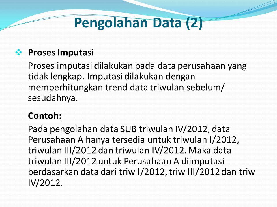 Pengolahan Data (2) Proses Imputasi
