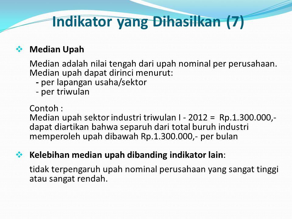 Indikator yang Dihasilkan (7)