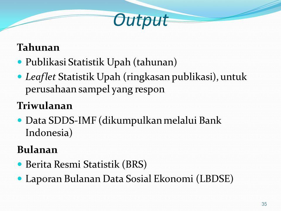 Output Tahunan Publikasi Statistik Upah (tahunan)