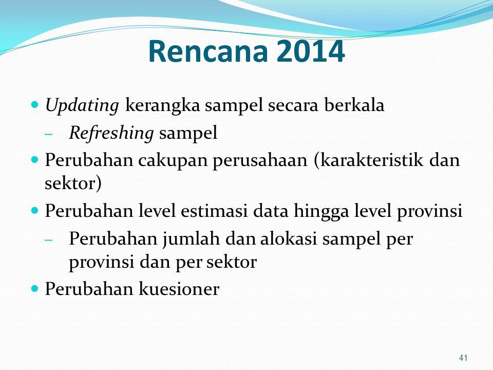 Rencana 2014 Updating kerangka sampel secara berkala Refreshing sampel