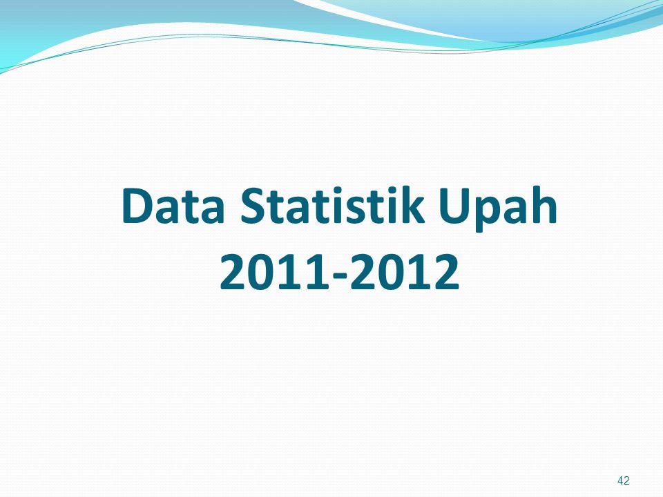 Data Statistik Upah 2011-2012