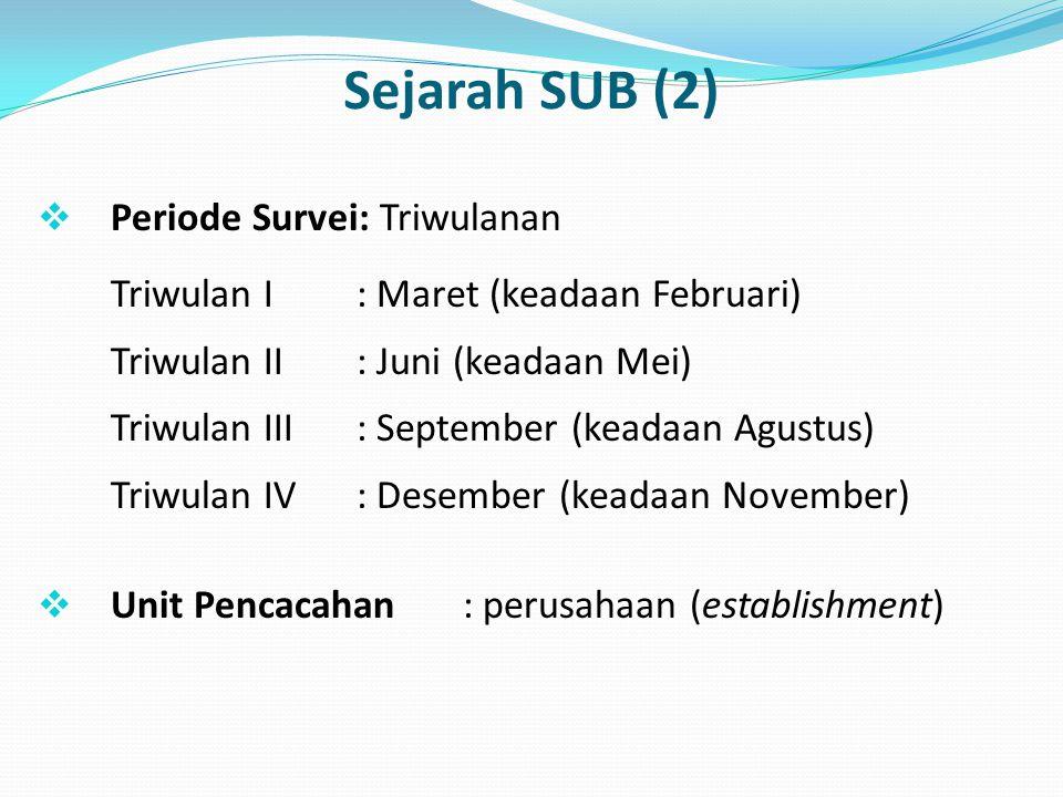 Sejarah SUB (2) Periode Survei: Triwulanan