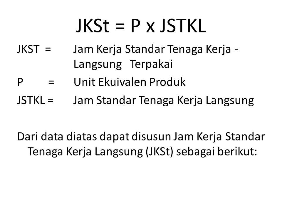 JKSt = P x JSTKL JKST = Jam Kerja Standar Tenaga Kerja - Langsung Terpakai. P = Unit Ekuivalen Produk.