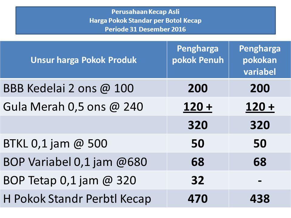 H Pokok Standr Perbtl Kecap 470 438