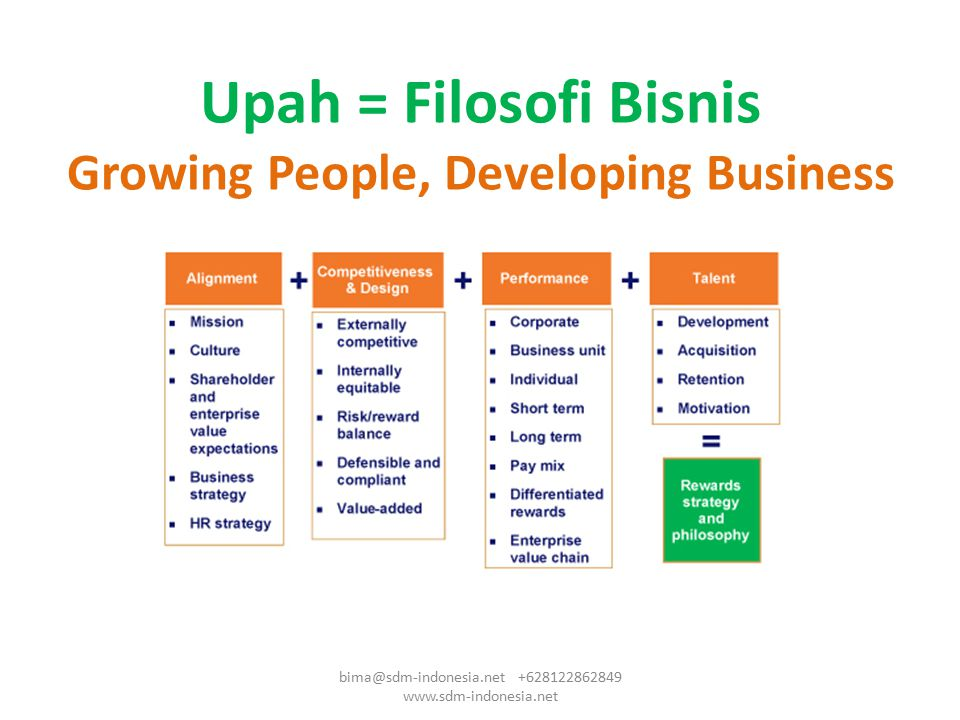 Upah = Filosofi Bisnis Growing People, Developing Business