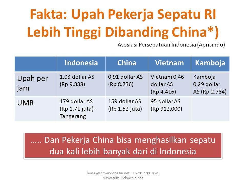 Fakta: Upah Pekerja Sepatu RI Lebih Tinggi Dibanding China*)