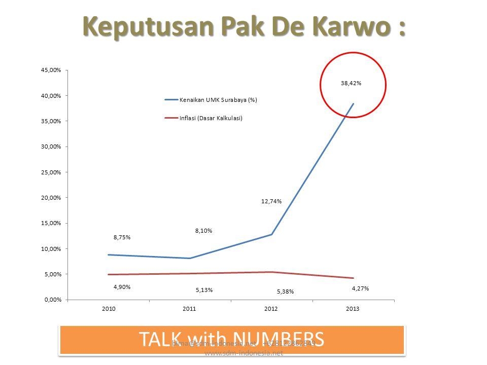 Keputusan Pak De Karwo :