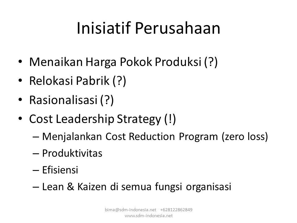 bima@sdm-indonesia.net +628122862849 www.sdm-indonesia.net