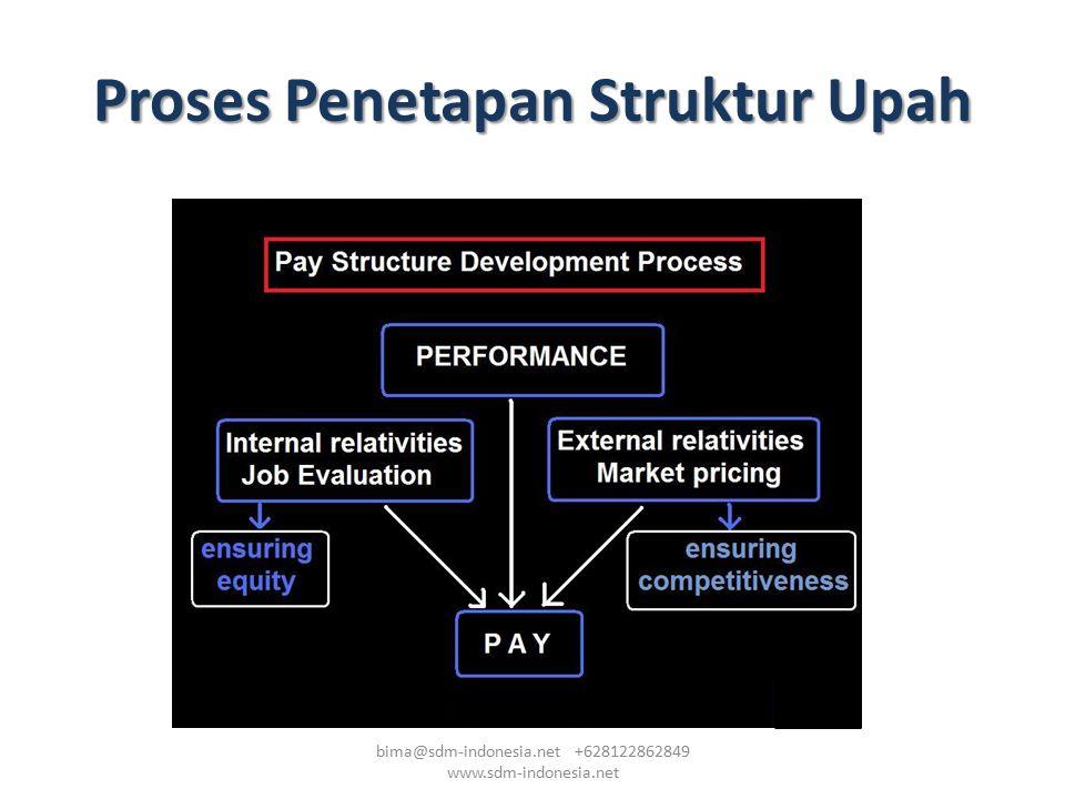 Proses Penetapan Struktur Upah