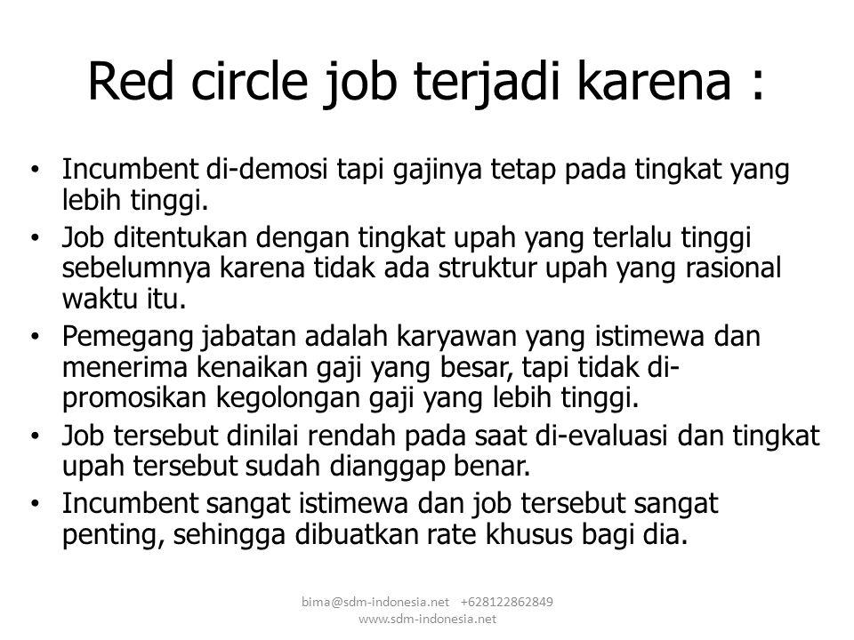 Red circle job terjadi karena :