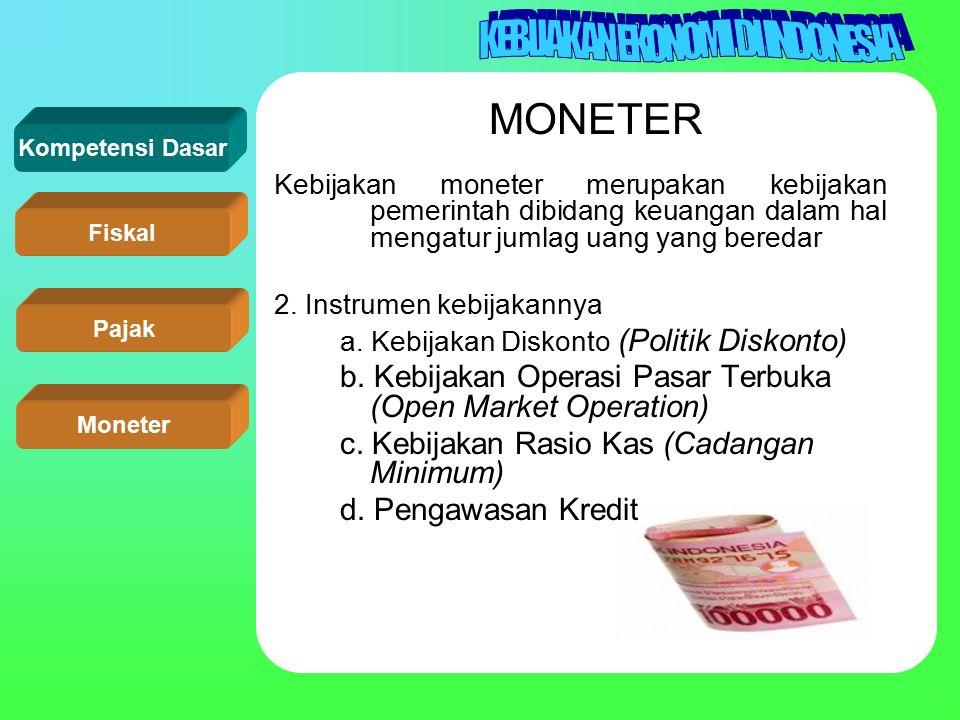 MONETER b. Kebijakan Operasi Pasar Terbuka (Open Market Operation)