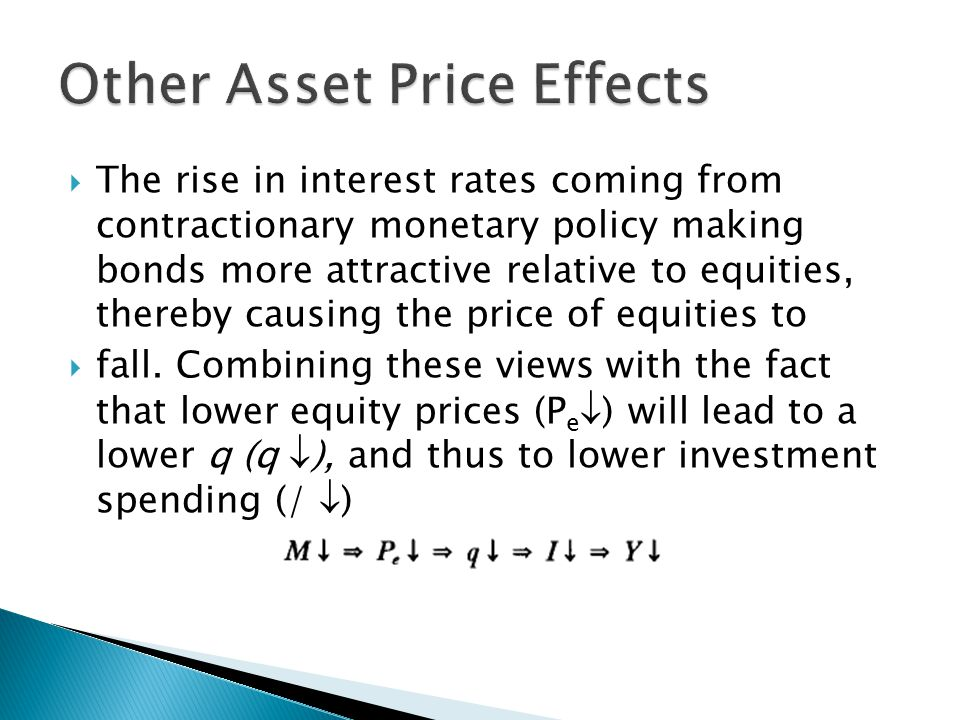 Other Asset Price Effects