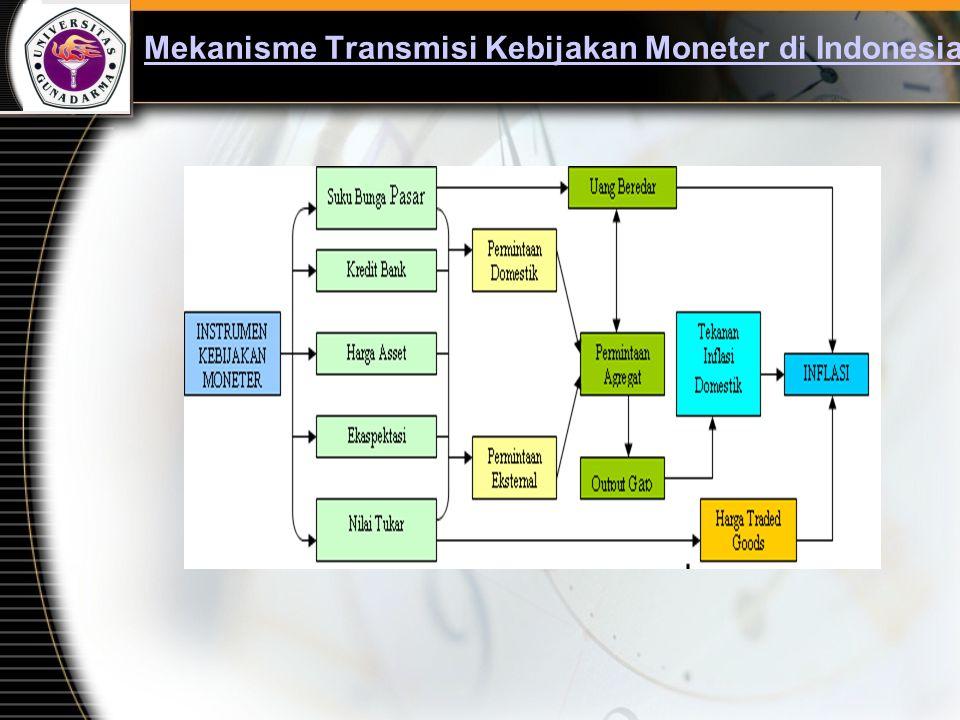 Mekanisme Transmisi Kebijakan Moneter di Indonesia