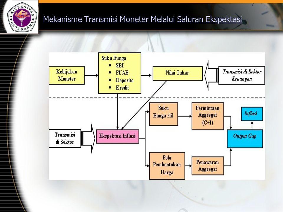 Mekanisme Transmisi Moneter Melalui Saluran Ekspektasi
