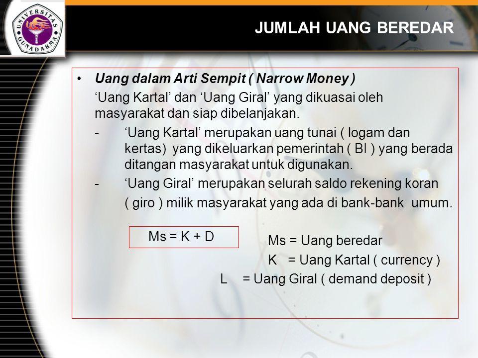 JUMLAH UANG BEREDAR Uang dalam Arti Sempit ( Narrow Money )