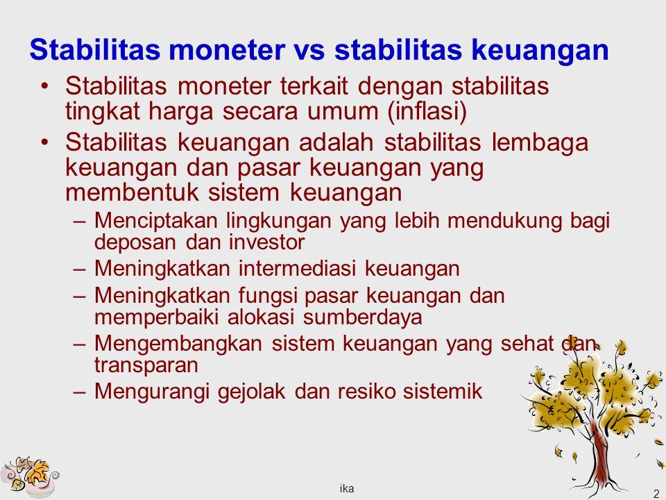 Stabilitas moneter vs stabilitas keuangan