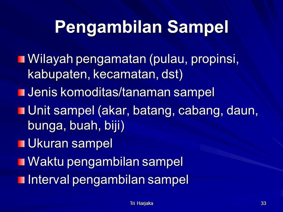 Pengambilan Sampel Wilayah pengamatan (pulau, propinsi, kabupaten, kecamatan, dst) Jenis komoditas/tanaman sampel.