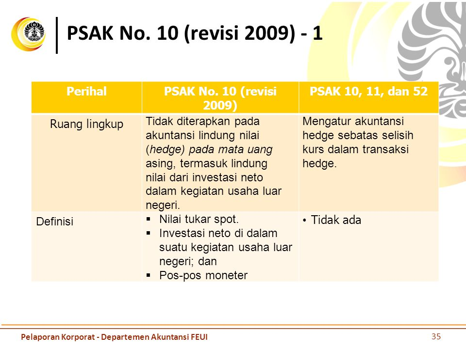 PSAK No. 10 (revisi 2009) - 1 Perihal PSAK No. 10 (revisi 2009)
