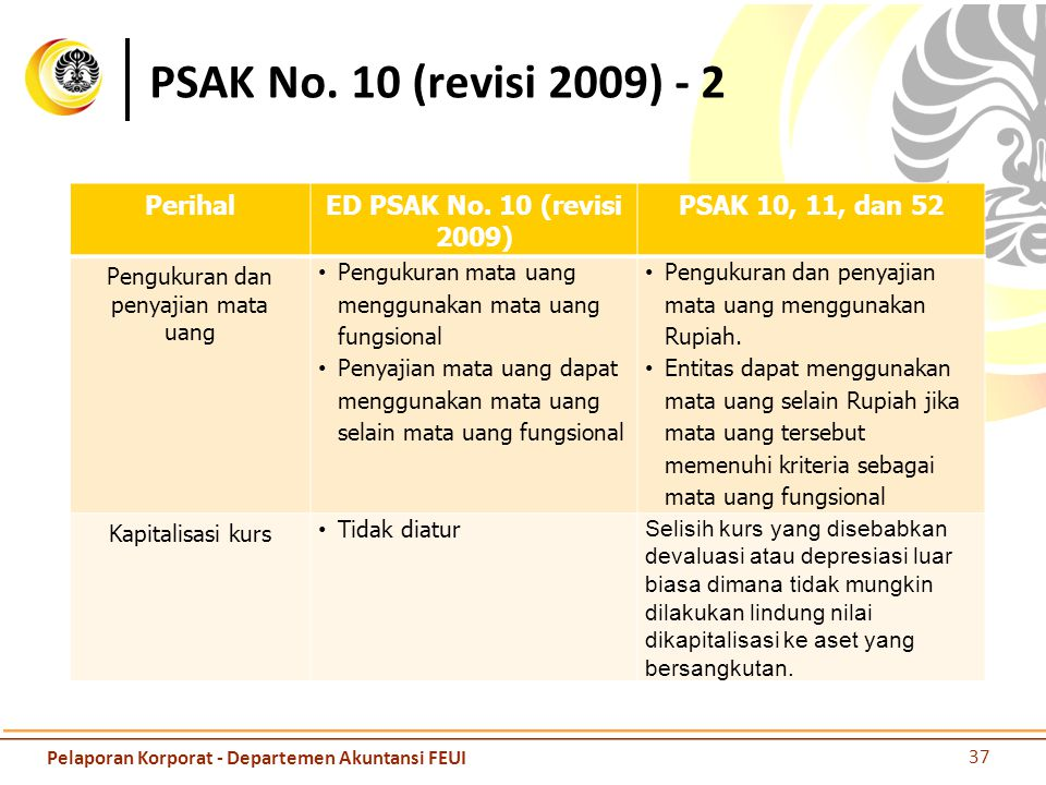 PSAK No. 10 (revisi 2009) - 2 Perihal ED PSAK No. 10 (revisi 2009)