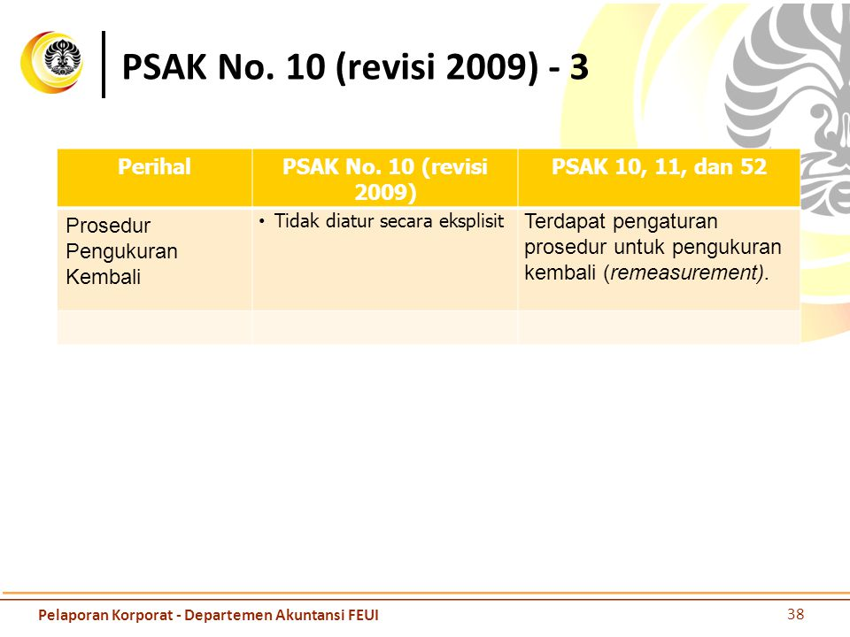 PSAK No. 10 (revisi 2009) - 3 Perihal PSAK No. 10 (revisi 2009)