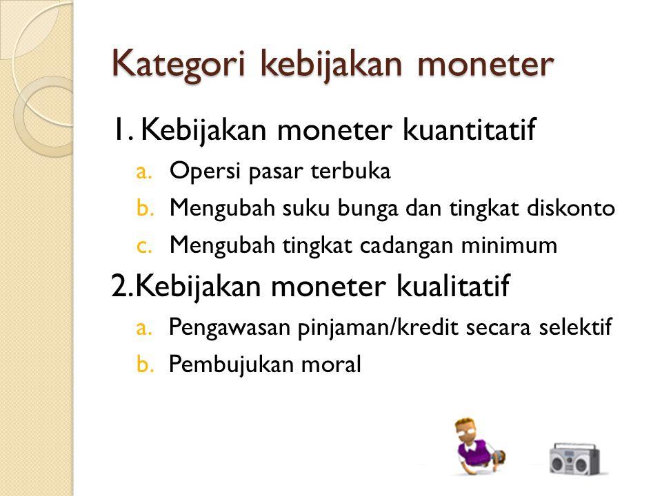 Kategori kebijakan moneter