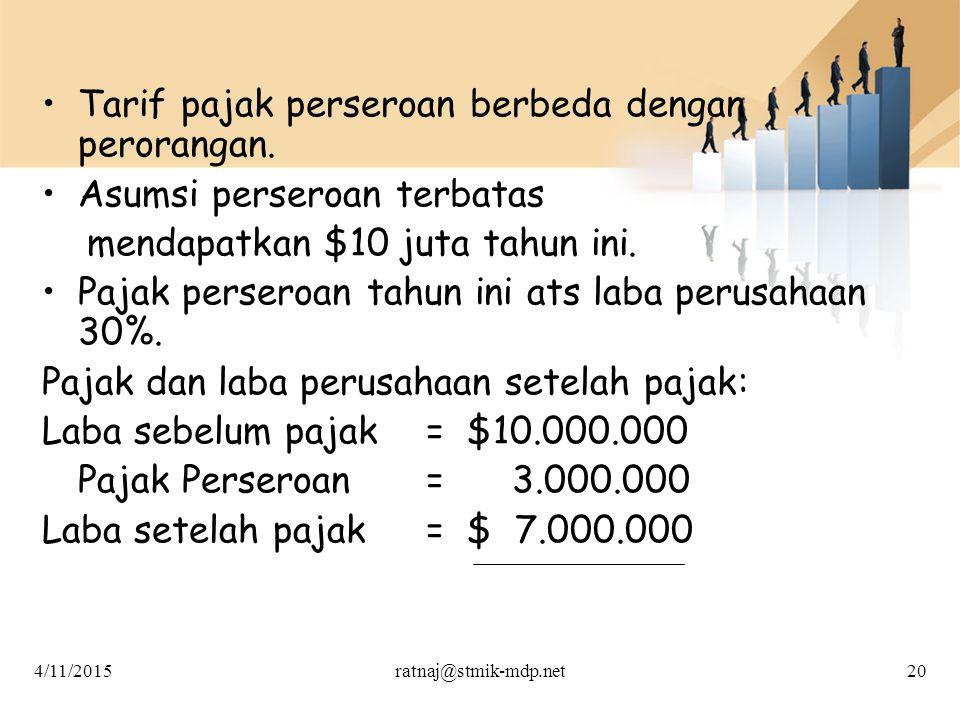 Tarif pajak perseroan berbeda dengan perorangan.
